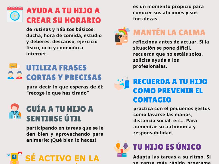 COVID-19: orientaciones para familias y alumnado durante el confinamiento.